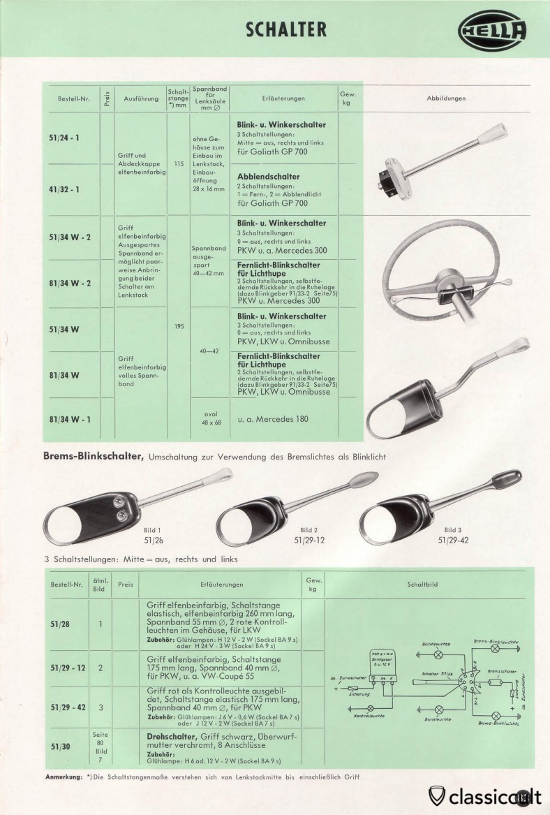 Hella turn signal semaphores switches