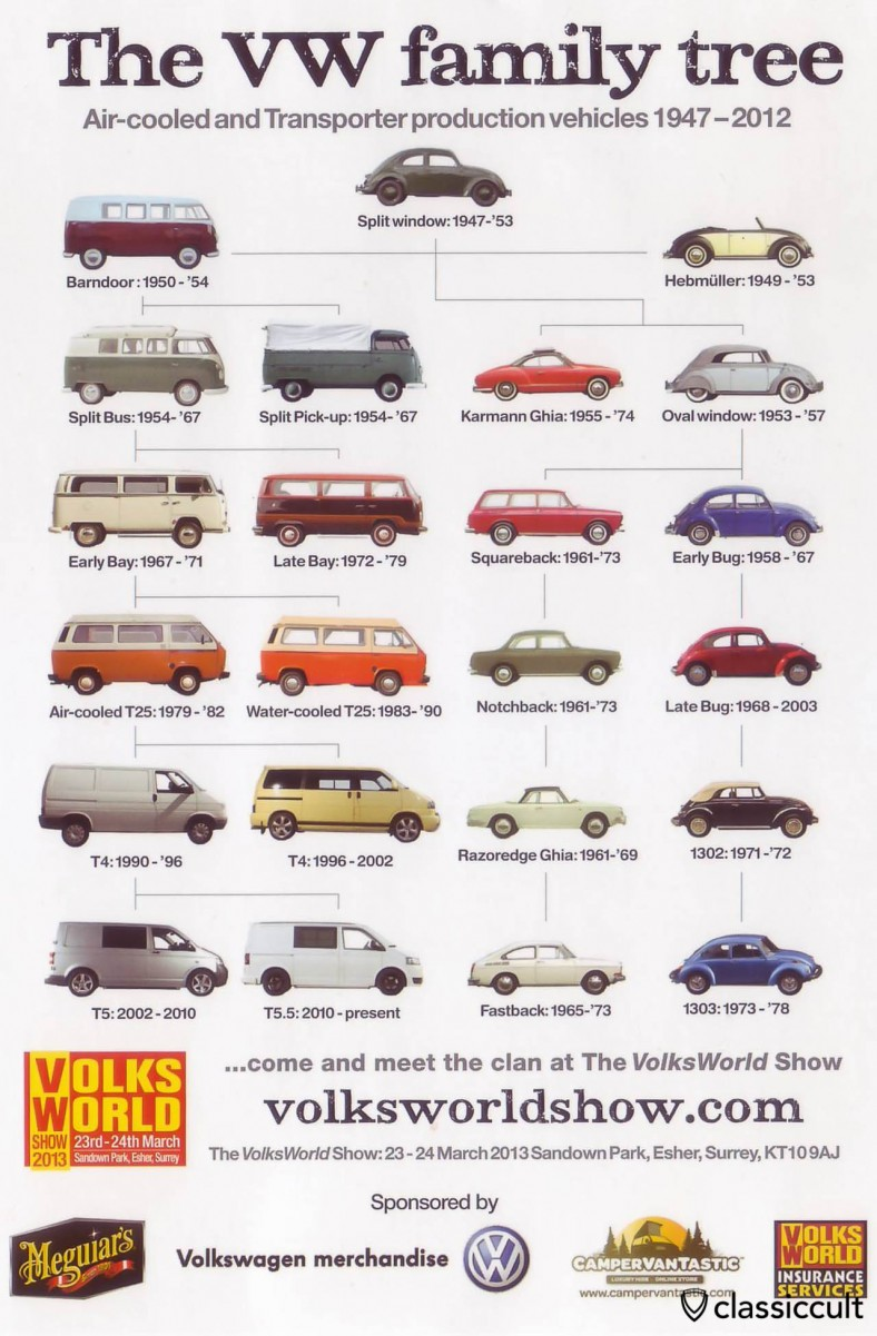 ...come and meet the clan at The VolksWorld Show. I will :-)