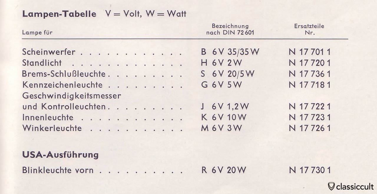 VW Bug 1959 Bulb Chart, VW owners manual 1959