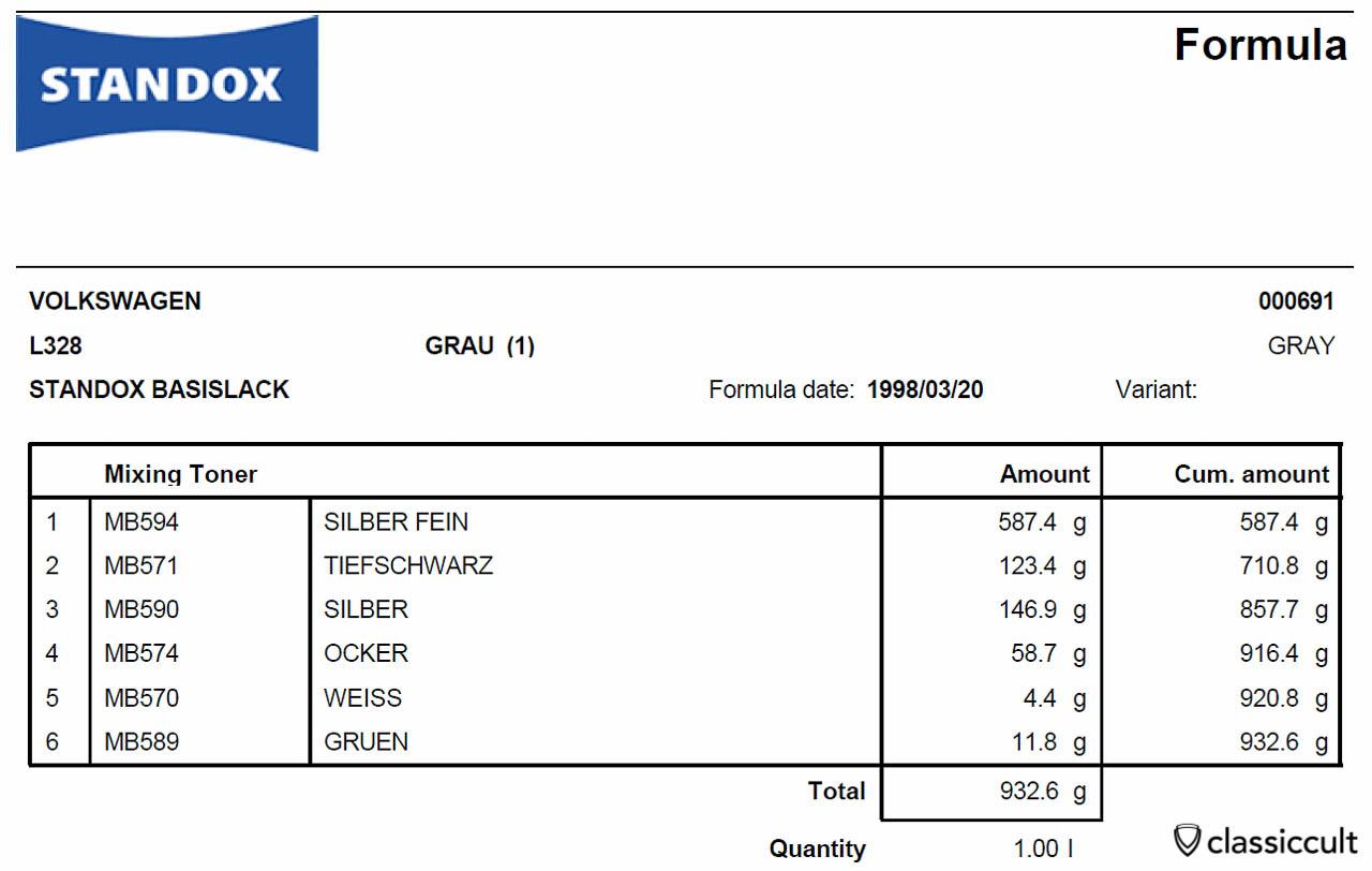 VW L328 Standox Basislack Formula. I found out that Standox has VW L 328 steel grey metallic and so I ordered that.